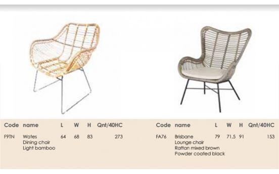садовое кресло wates