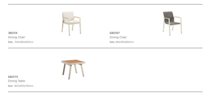 Столовий комплект Nofi