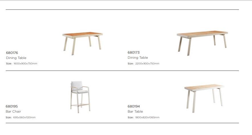 Столовый комплект Nofi